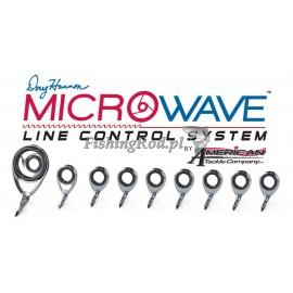 ATC MicroWave Casting